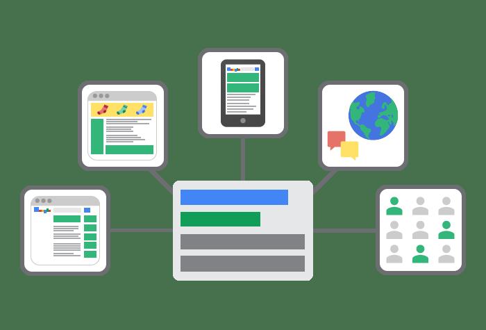 Targetowanie reklamy Google AdWords Lublin