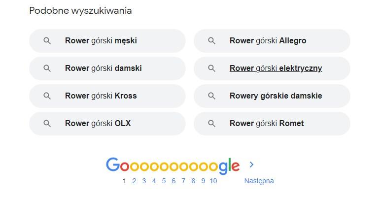Wyszukiwanie słów kluczowych podpowiedzi Google