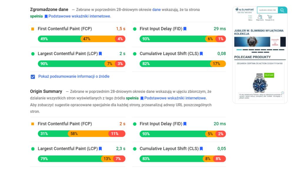 Wskaźniki Web Core Vital Na Przykładzie Sklepu Internetowego Wsliwinski.pl