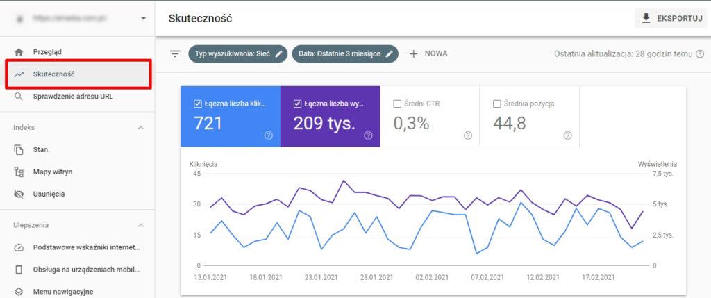 Analiza Skuteczności Google Search Console